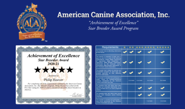 Philip Hoover dog breeder Award 2020-21